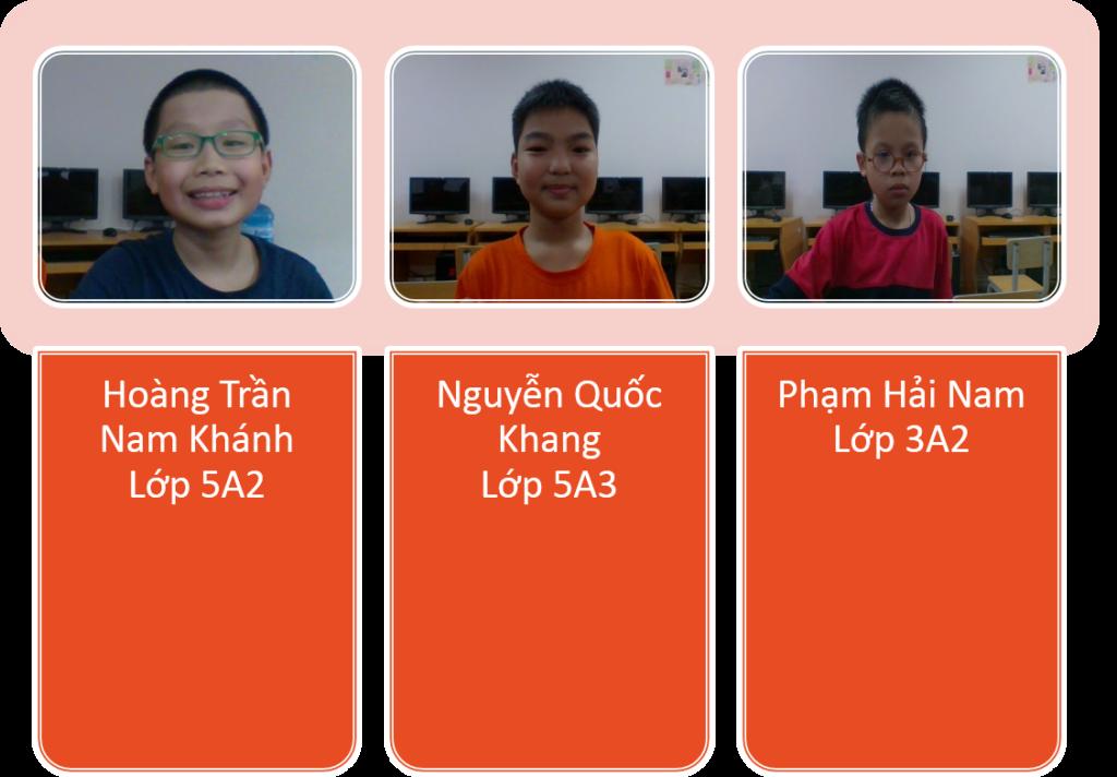 Nhóm học sinh đạt Giải Ba Hạng mục Phần mềm sáng tạo