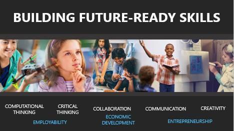 Các kỹ năng 5C của thế kỷ 21 (5C 21st Century Skills)