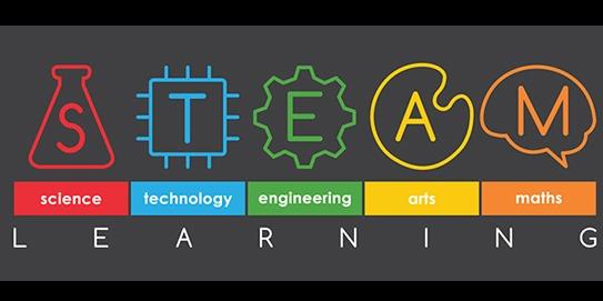 Giáo dục STEAM, tích hợp: Khoa học (Science), Công nghệ (Technology), Kỹ nghệ (Engineering), Nghệ thuật (Art) và Toán học (Mathematics)