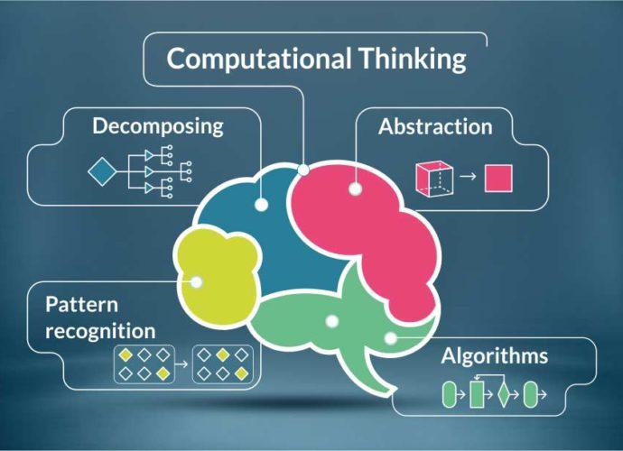 Tư duy Máy tính (Computational Thinking): Chữ C thứ 5 trong bộ các kỹ năng  của thế kỷ 21 – Học viện Giáo dục và Phát triển STEAM
