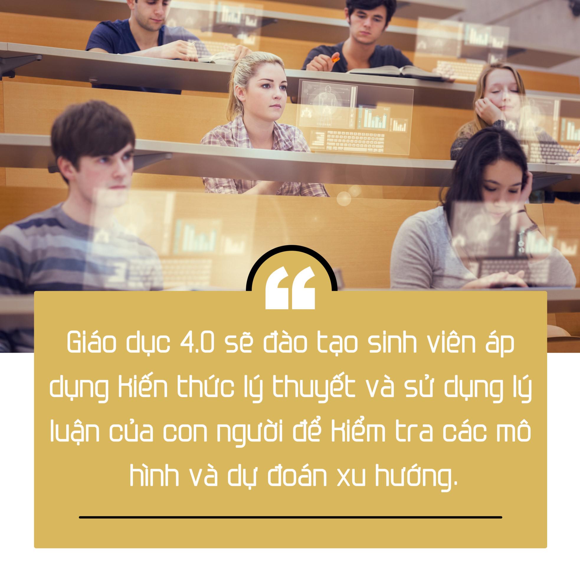 Giáo dục 4.0 sẽ không chỉ còn là lý thuyết, bài vở mà suy rộng ra Giáo dục còn gắn với thực tiễn cuộc sống