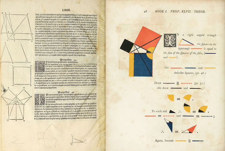 Một trong những cuốn sách kỳ lạ và đẹp nhất thế kỷ về Hình học Euclid