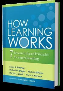 How Learning Works - Việc học diễn ra như thế nào?