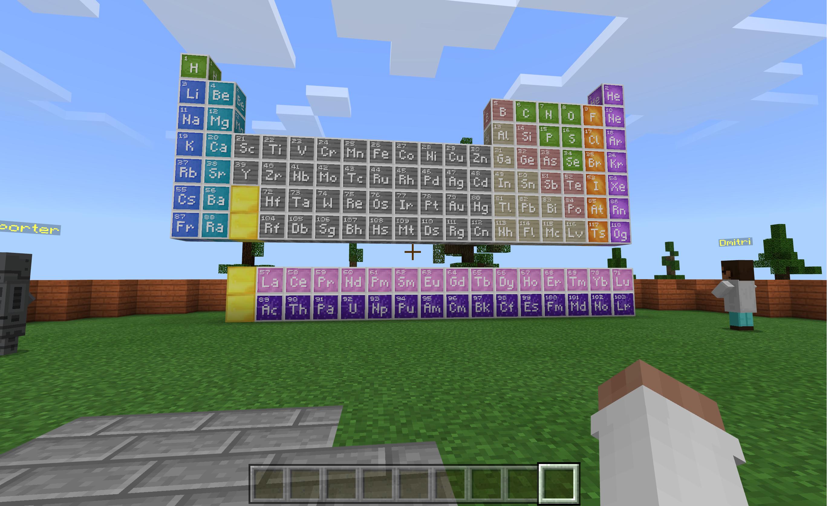 Bảng tuần hoàn các nguyên tố Hoá học được lồng ghép qua tiết học Lập trình Minecraft sẽ kích thích và giúp học sinh nhớ cũng như hiểu bài hơn